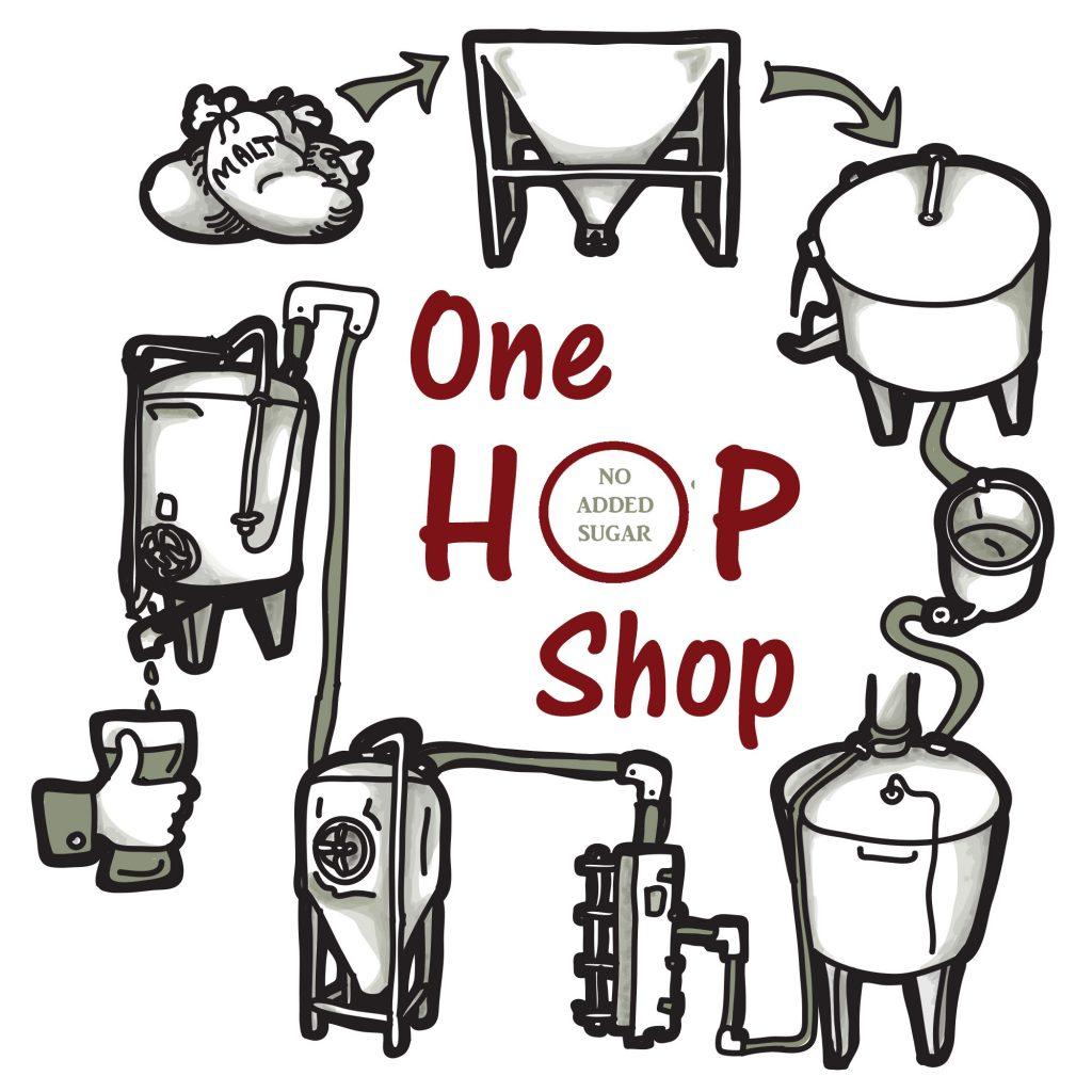 One Hop Shop
